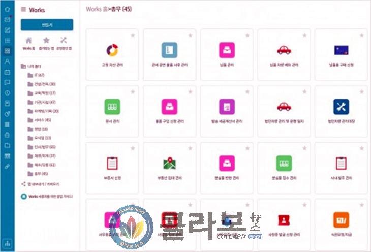 그룹웨어 다우오피스, 특허받은 협업 기능 Works 템플릿 400종 무료 제공